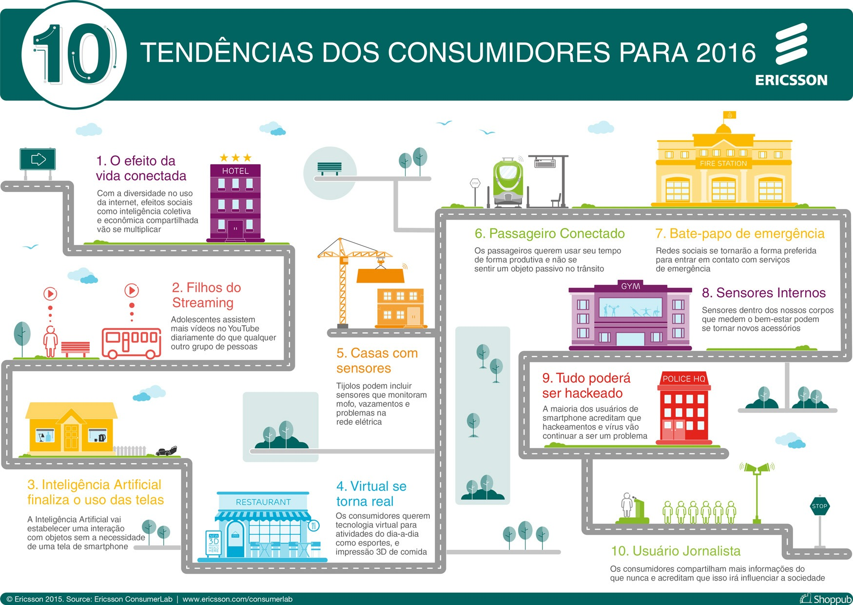 10 principais tend ncias do consumidor para 2016 oxigenweb for Tendencias de interiorismo 2016